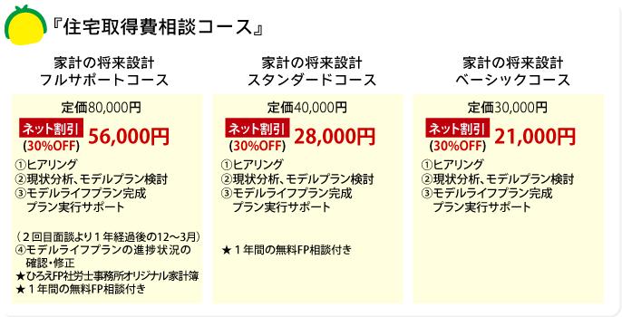 住宅取得相談コース-ひろえFP社労士事務所-