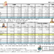 教育費データ2021年5月更新